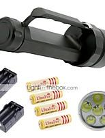 Lampes Torches LED LED 2 Mode 9800 Lumens LumensFaisceau Ajustable / Etanche / Rechargeable / Résistant aux impacts / Surface