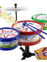 Shatterproof children drums