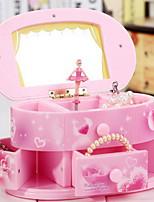 Rotating Music Box Girl Dresser
