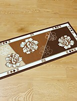 Rugs for Kitchen, Bathroom, Entry Way, Laundry Room 20