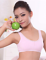 XLY Development Puberty Teenagers Girl's Comfortable Cotton Wireless Sports Bra Underwear. Item. Thin Cup Bra.Code 694
