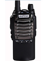 cmpick uv-8d baofeng High-Power-Walkie-Talkie baofeng neue pofung drahtlosen Handheld-Plattform