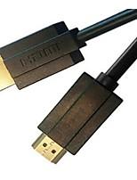 POSH-E  01089 HDMI A TO A Swtich 1080P