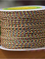 Birthday Multi Color Sewing Tools & Equipment Multi Color Nylon 1 pc