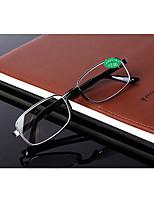 Corea del Sur de cristal gafas gafas de desgaste de la radiación del ojo