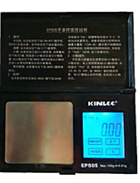 JINJU Pocket Scale Electronic Scale