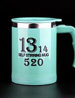 1314 automática de café taza de mezcla frasco de vidrio de cerámica eléctricos del revestimiento de la moda