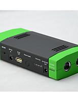 Automobile Portable Source Starting Power Supply (Random Color)