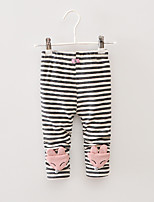 FanXingBeiYiGirl's Casual/Daily Striped Pants / Leggings,Cotton / Polyester Spring / Fall Red / Gray