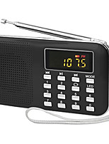 Y-896 Ultra-Thin Card Car Speakers,Portable AM/FM Radio  Car Speakers