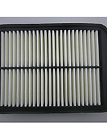 Fordonsklimatanläggning filter, lämplig för muren Jiayu, tang vinge C50