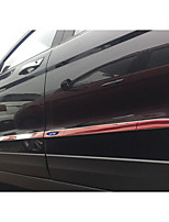 Changan CX70 Body Trim Door Anti-Collision Anti Rub Modification Bright
