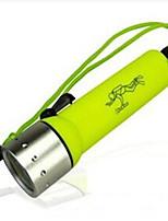 Eclairage de Velo Eclairage de Vélo / bicyclette Transport Pratique 50 Lumens USB Autres Vert Cyclisme-Autres