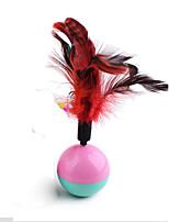 Cat / Dog Toy Pet Toys Plush Toy Tumbler Plush Red / White