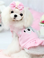 Dog Coat Green / Blue / Pink Winter / Spring/Fall Solid / Animal / Letter & Number Casual/Daily Dog Clothes