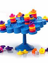 Toys Intelligence balanced tree