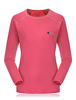 Running Sweatshirt Women's Long Sleeve Breathable / Quick Dry / Sweat-wicking
