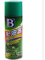 Mechanical Parts With Special Cleaning Agents To Force, Not To Hurt The Hand Cleaner