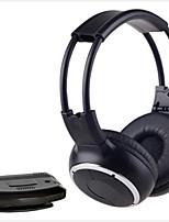 Neutre produit IRH2008 Casques (Bandeaux)ForLecteur multimédia/Tablette / Téléphone portable / OrdinateursWithRadio FM / Jeux / Sports /