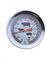 Food-Specific Probe Type Coffee Milk Thermometer