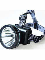 High-power  Glare Charge LED Headlamp