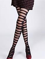Women Thin PantyhoseModal