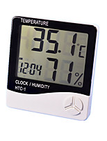 Indoor Temperature And Humidity Meter