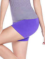 Women's Sexy Elastic Quick Dry Sports Shorts Fitness Running Underwear Shorts