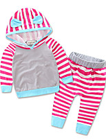 Girl's Casual/Daily Striped Clothing SetCotton Spring / Fall Blue / Red / Yellow