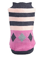 Cat Dog Sweater Dog Clothes Winter Spring/Fall Stripe Casual/Daily Pink