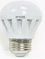 LED Light Bulb Screw Mouth E27 Indoor Downlight Lamp Lighting Mini