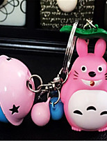 Cartoon Light Emitting Sound Bobbin Doll Key Ring