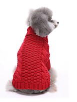 High Quality Solid Color Red Yellow Orlon Dog Sweaters for Pets Dogs Dog Clothes