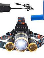Beleuchtung Stirnlampen LED 3000 Lumens Lumen 4.0 Modus Cree T6 18650 Abblendbar / Wiederaufladbar / Winkelkopf / Super LeichtCamping /