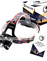 U'king Headlamp Adjustable Focus / retractable  8500 LM CREE XML T6 LED Flashligh