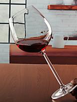 Verrerie Verre,25*8CM Du vin Accessoires