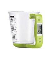 Electronic Measuring Cup (Color Green)