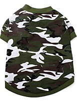 Spring&Summer Pet-Clothing Dog Camouflage Pullover Cotton Shirts for Pets Dogs