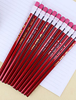 Classic Red Pen Big Head HB Student Pencil (12 Pack 2 Box A Sell)