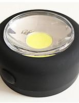 Mini Led Plastic Camping Light