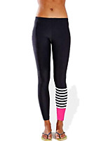 Running Breathable Cotton Sports Inelastic Slim Indoor / Outdoor clothing / Leisure Sports / Athleisure Black Classic S / M / L