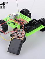 Crab Kingdom Microcomputador Single Chip para apresentações ou aulas 12*11.7*4