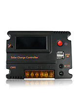 CMG-2410 solar de la carga