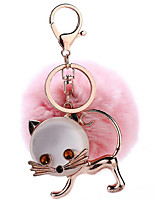 Key Chain Sphere / Cat Key Chain Pink Metal / Plush