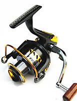 Fishing Reel Spinning Reels 2.6:1 8 Ball Bearings Exchangable General Fishing-LF3000