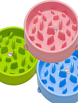 Pet Food Basin To Help Digestion Slow Eating Dog Bowl Slow Food Bowl To Avoid Choking Dog Food Pet Supplies