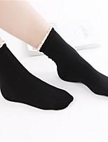 промахов носки весной и летом носки носки носки носки носки женщин силиконовые - проскользнуть низкий - профиль носки оптом