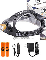 U'King® ZQ-X839GO#1-EU 2* CREE XPE Natural/ UV Purple 4Mode Zoomable Multifunction Headlamp Bicycle Light Kit
