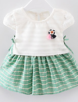 Girl's Striped Dress,Cotton Summer Spring Short Sleeve