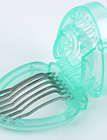 Еда и напитки Применение В помещении Пластик Специализированные инструменты
